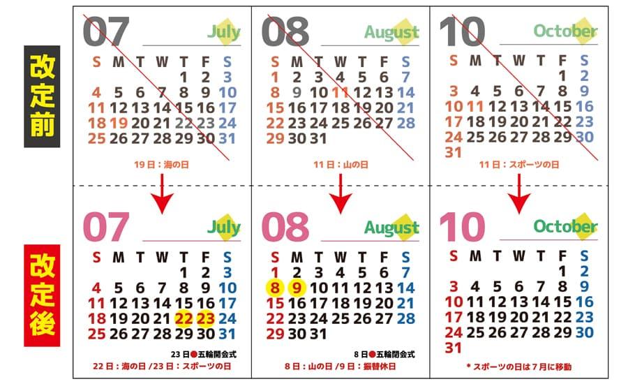 祝日の変更
